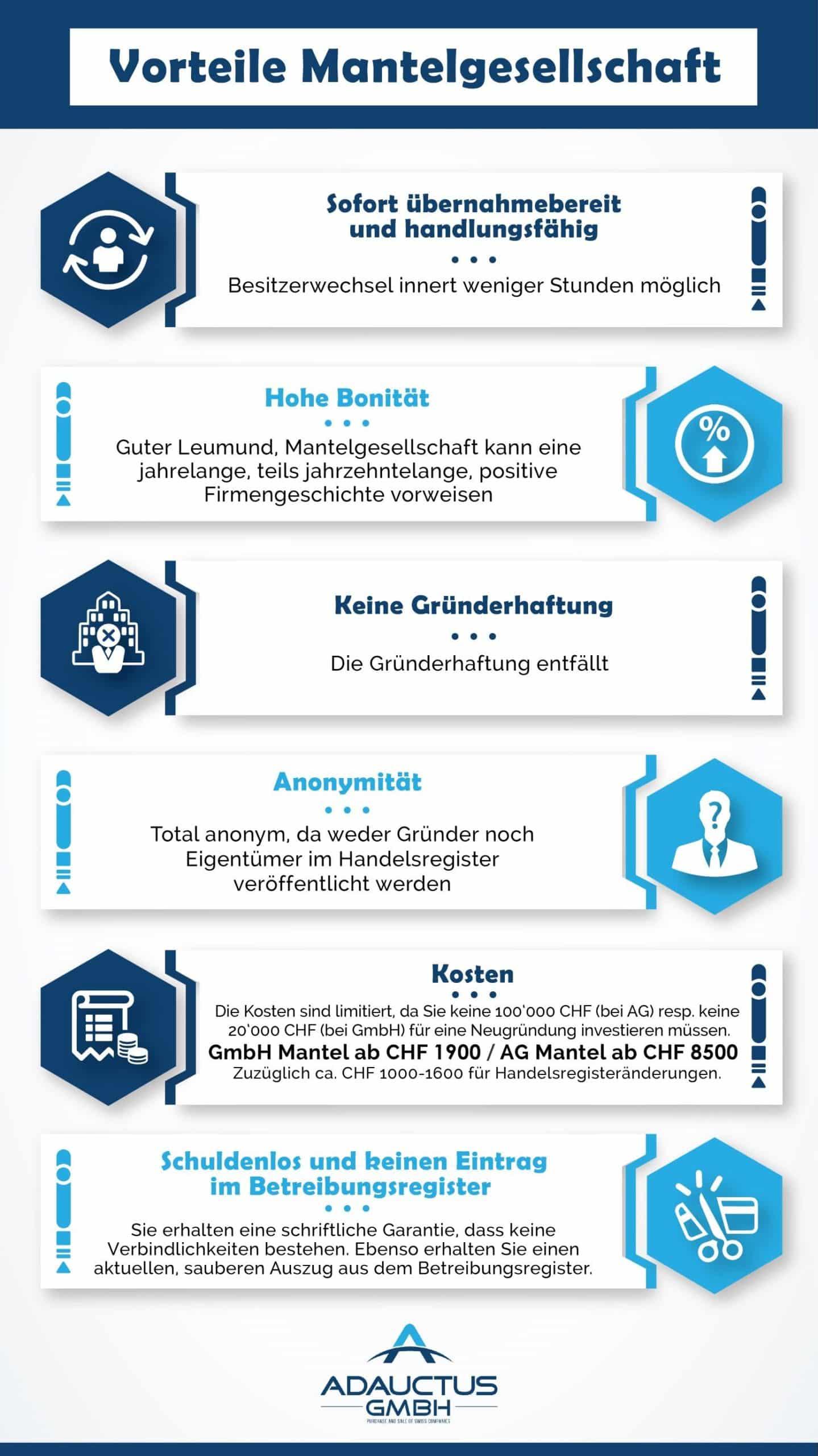 In dieser Infografik werden die Vorteile von Schweizer Mantelgesellschaften aufgezeigt.